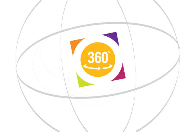 360-product-views